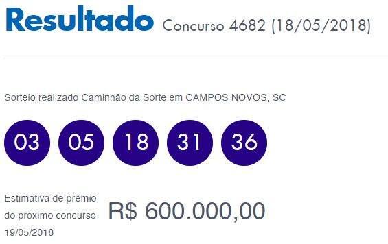 Resultado da Quina 4682 desta sexta-feira, 18 / Imagem : Loterias Caixa