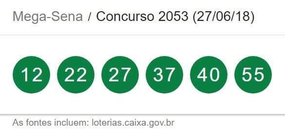 O resultado da Mega-Sena que será divulgado nesta quarta-feira, 27 de junho pode pagar bolada milionária de R$2.7 milhões pelo concurso 2053.