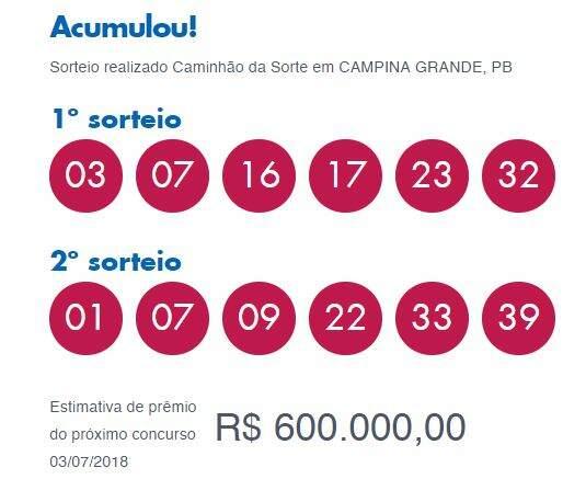 Resultado da Dupla-Sena: Loteria acumula no concurso 1807 mas 12 aposta faz quina / Fonte Loterias Caixa