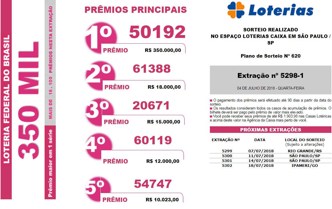 Resultado da Loteria Federal: extração 5298/ Imagem de captura da Loterias Caixa