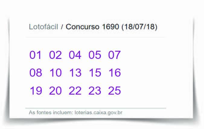 Resultado do Concurso 1690 da Lotofácil desta quarta-feira 18 de julho de 2018 / Fonte : Loterias Caixa