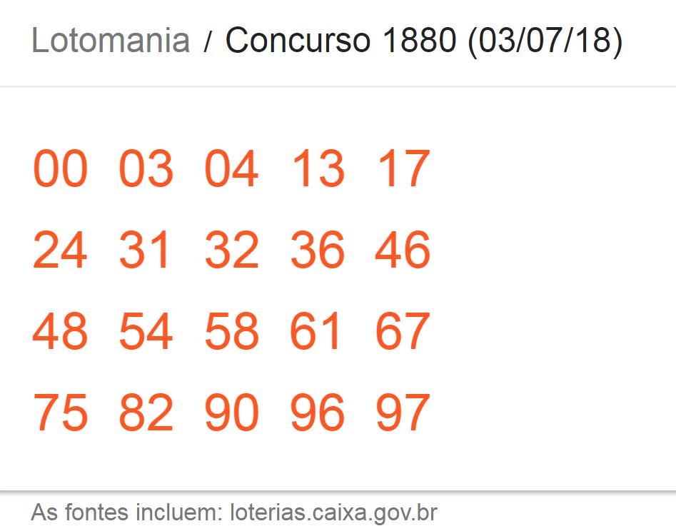 Resultado da Lotomania, concurso 1880/ Imagem de captura da Loterias Caixa