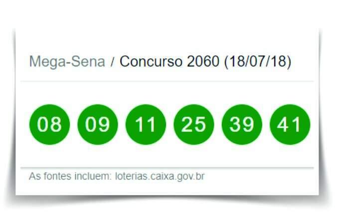 Resultado do Concurso 2060 da Mega-Sena desta quarta-feira, 18 de julho de 2018 / Fonte : Loterias Caixa