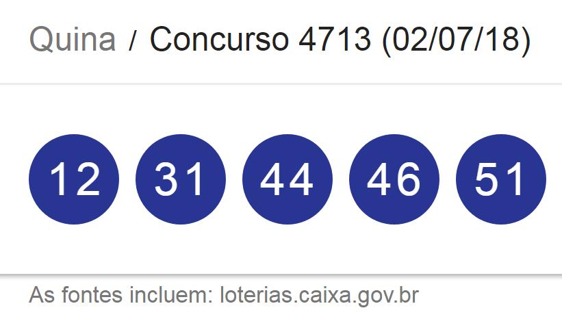 Resultado da Quina , concurso 4713/ Imagem de captura da Caixa