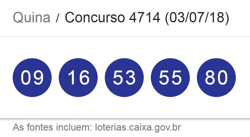 Resultado da Quina desta terça (03/07): confira prêmio do Concurso 4714