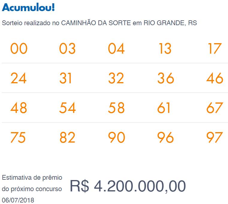 Resultado da Lotomania: concurso acumula na 1° faixa mas paga 8 apostas no valor de R$ 30.185,99