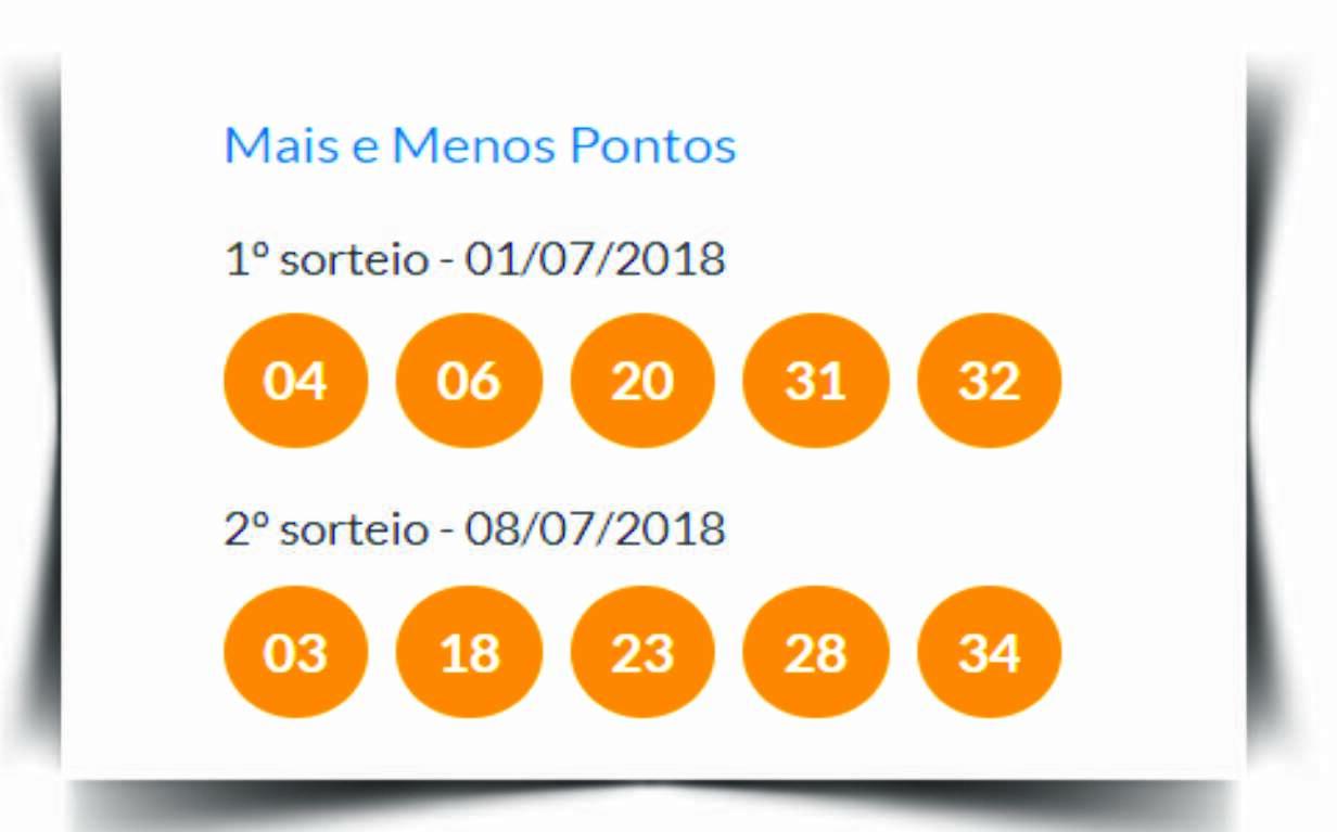 Resultado da Tele Sena deste domingo, 08 de julho