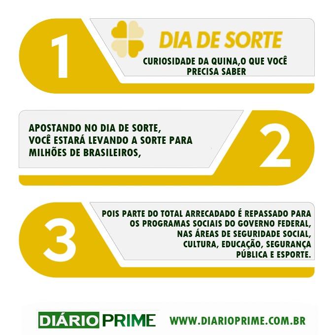 Dia de Sorte / Infográfico / Arte ; diarioprime.com.br