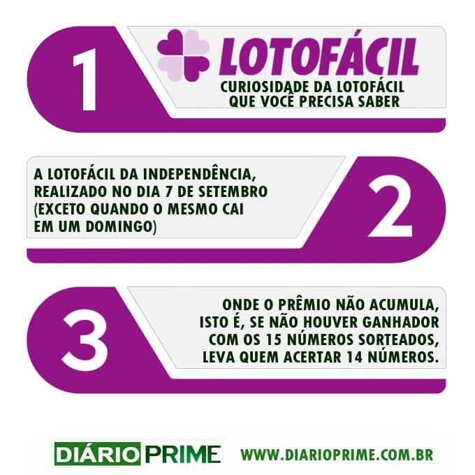 Lotofácil - Informação Importante - Infográfico / Arte : diarioprime.com.br