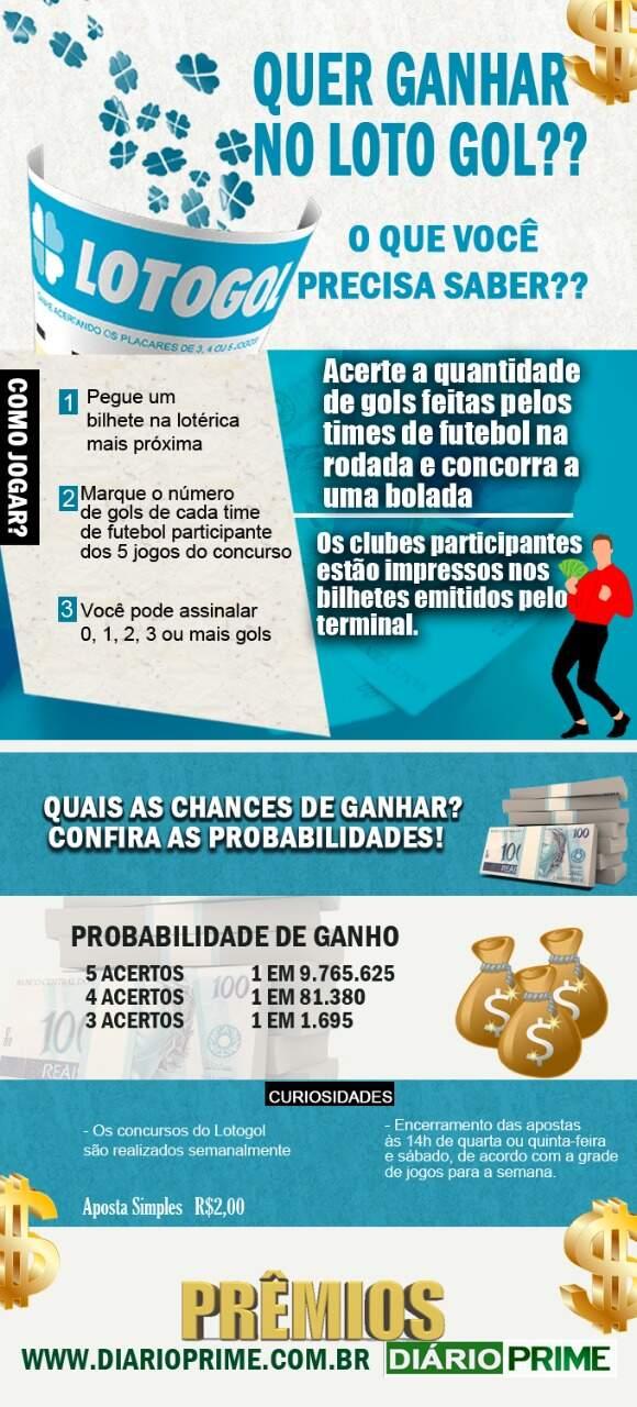 Lotogol / montagem : diarioprime.com.br