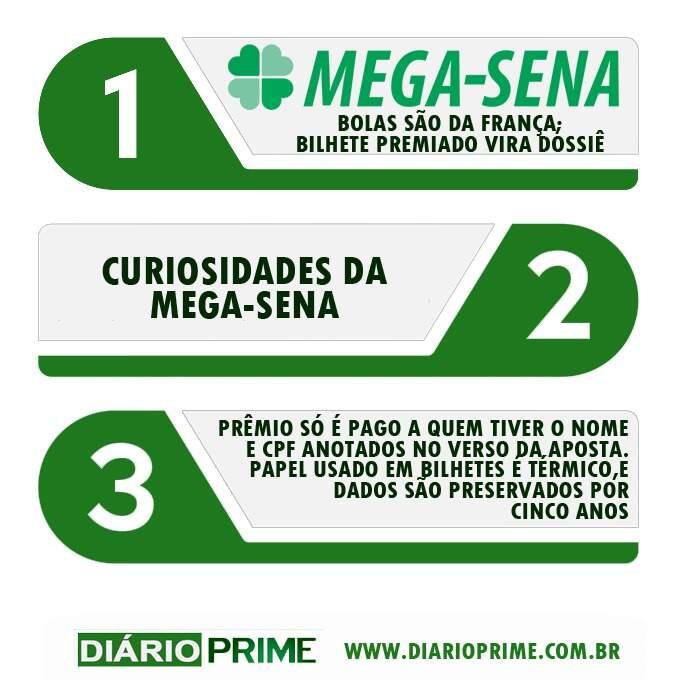 Mega-Sena - Curiosidade / infográfico / Arte : diarioprime.com.br