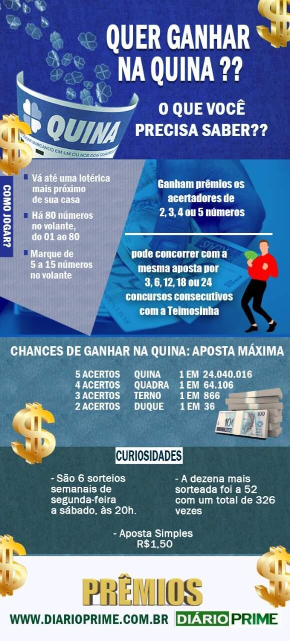 Curiosidades sobre a Quina  / Montagem : diarioprime.com.br