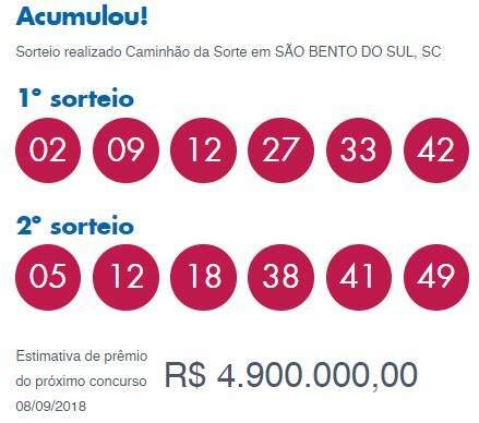 Resultado da Dupla-Sena, Concurso 1836 desta quinta-feira (06) de setembro de 2018 / Imagem captura : Loterias Caixa