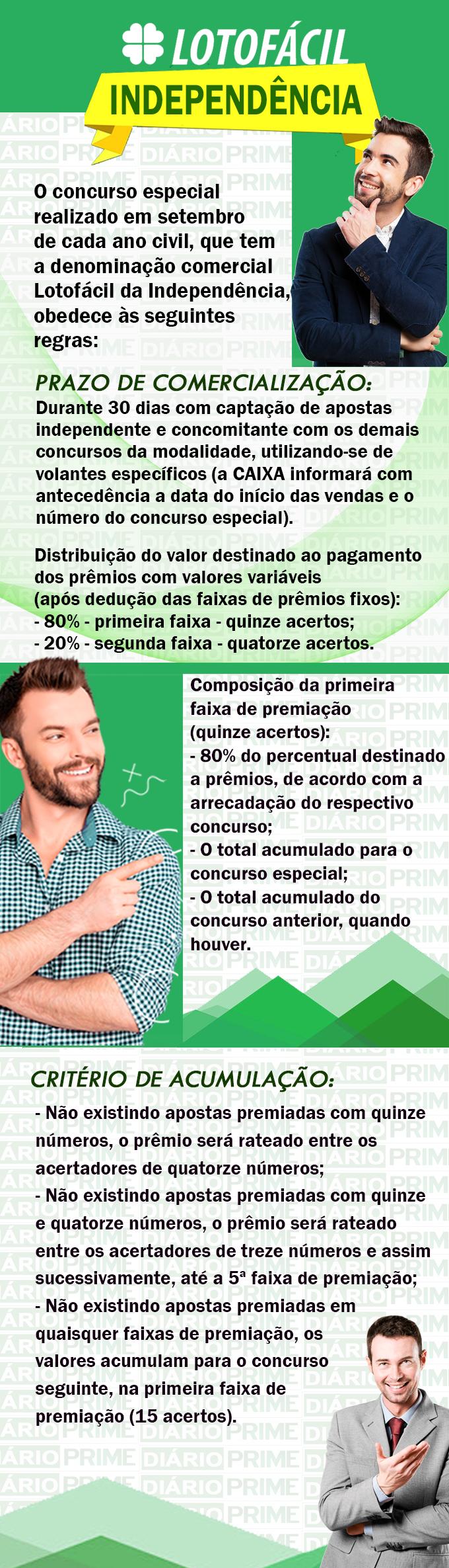 Lotofácil da Indenpêndencia / Arte : diarioprime.com.br