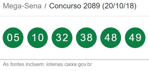Resultado da Mega-Sena deste sábado 20 de outubro de 2018
