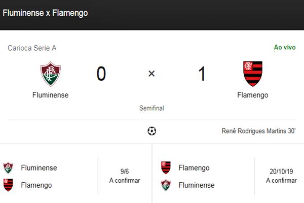 Placar ao vivo Fluminense 0 x 1 Flamengo ao vivo online. Foto/Captura