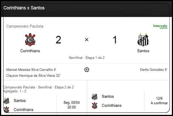 Placar do jogo Corinthians x Santos ao vivo. Foto/Captura