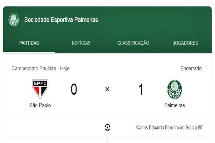 Placar final São Paulo x Palmeiras. Foto/Captura/Google